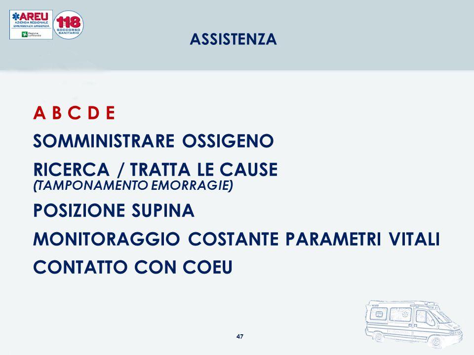 A B C D E SOMMINISTRARE OSSIGENO RICERCA / TRATTA LE CAUSE (TAMPONAMENTO EMORRAGIE) POSIZIONE SUPINA MONITORAGGIO COSTANTE PARAMETRI VITALI CONTATTO C
