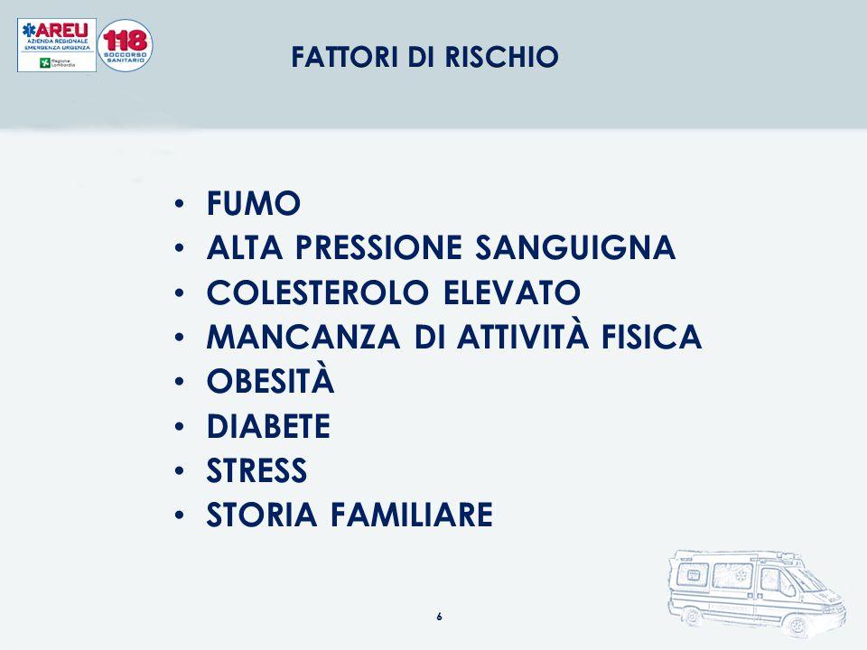 FUMO ALTA PRESSIONE SANGUIGNA COLESTEROLO ELEVATO MANCANZA DI ATTIVITÀ FISICA OBESITÀ DIABETE STRESS STORIA FAMILIARE 6