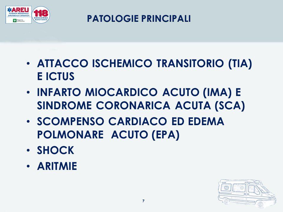 ATTACCO ISCHEMICO TRANSITORIO (TIA) E ICTUS INFARTO MIOCARDICO ACUTO (IMA) E SINDROME CORONARICA ACUTA (SCA) SCOMPENSO CARDIACO ED EDEMA POLMONARE ACU