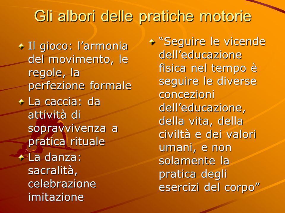 Gli albori delle pratiche motorie Il gioco: l'armonia del movimento, le regole, la perfezione formale La caccia: da attività di sopravvivenza a pratic