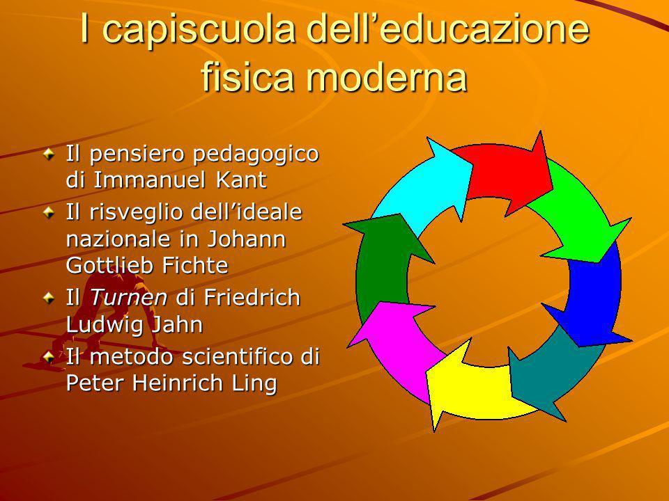 I capiscuola dell'educazione fisica moderna Il pensiero pedagogico di Immanuel Kant Il risveglio dell'ideale nazionale in Johann Gottlieb Fichte Il Tu