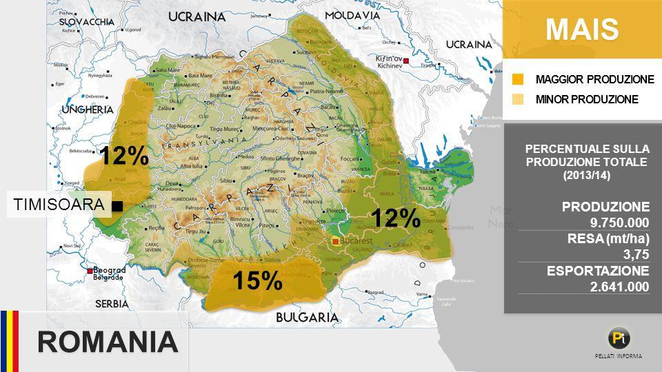 ROMANIA PRODUZIONE 9.750.000 RESA (mt/ha) 3,75 ESPORTAZIONE 2.641.000 TIMISOARA 15% 12% MAIS PELLATI INFORMA PERCENTUALE SULLA PRODUZIONE TOTALE (2013/14) MINOR PRODUZIONE MAGGIOR PRODUZIONE