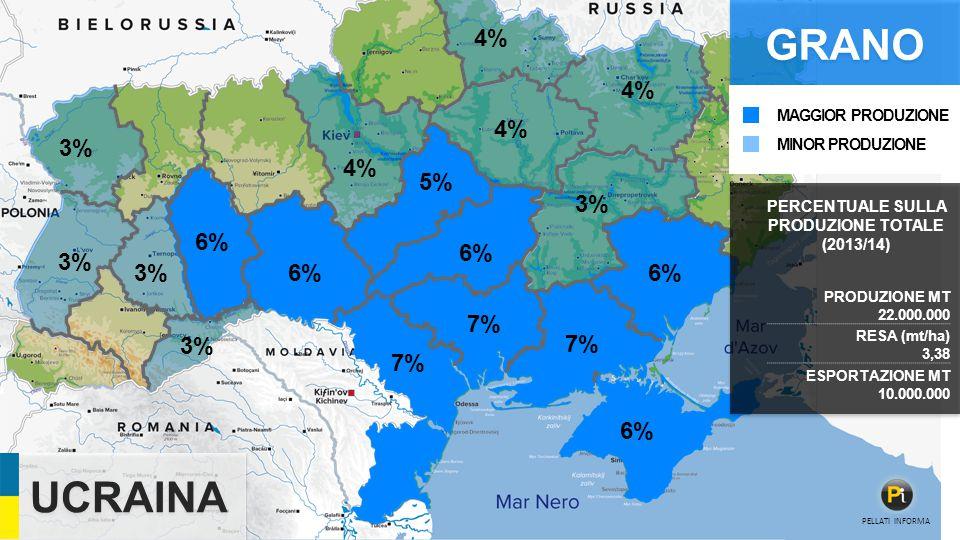 UCRAINA 7% 6% 7% 6% 5% 3% 4% 3% 6% 4% PRODUZIONE MT 22.000.000 RESA (mt/ha) 3,38 ESPORTAZIONE MT 10.000.000 GRANO PELLATI INFORMA PERCENTUALE SULLA PRODUZIONE TOTALE (2013/14) MINOR PRODUZIONE MAGGIOR PRODUZIONE