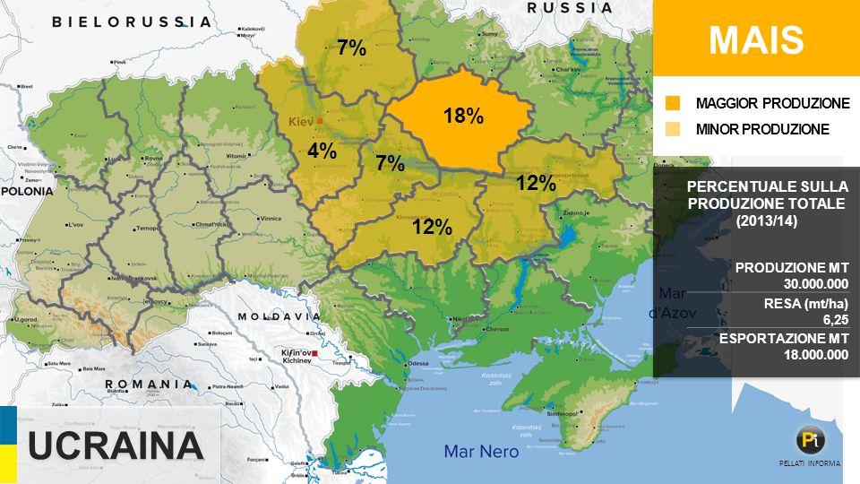 UCRAINA 12% 7% 12% 18% 4% 7% PRODUZIONE MT 30.000.000 RESA (mt/ha) 6,25 ESPORTAZIONE MT 18.000.000 MAIS PELLATI INFORMA PERCENTUALE SULLA PRODUZIONE TOTALE (2013/14) MINOR PRODUZIONE MAGGIOR PRODUZIONE
