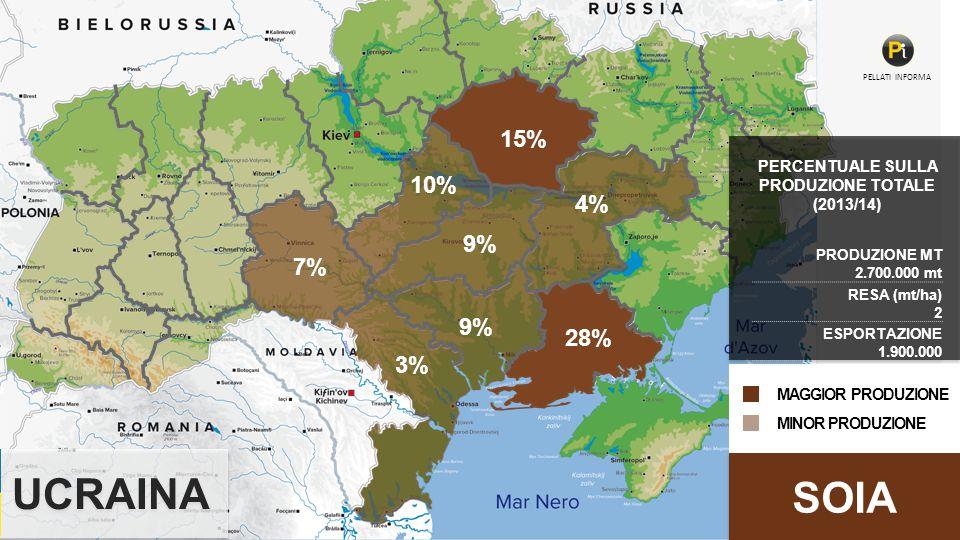 UCRAINA PRODUZIONE MT 2.700.000 mt RESA (mt/ha) 2 ESPORTAZIONE 1.900.000 SOIA 9% 4% 3% 9% 28% 15% 7% 10% PELLATI INFORMA PERCENTUALE SULLA PRODUZIONE TOTALE (2013/14) MINOR PRODUZIONE MAGGIOR PRODUZIONE