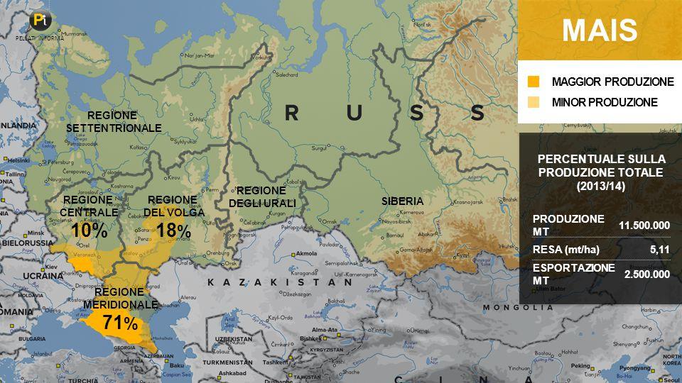 REGIONE MERIDIONALE 71 % REGIONE DEL VOLGA 18 % REGIONE CENTRALE 10% REGIONE SETTENTRIONALE REGIONE DEGLI URALI SIBERIA MAIS PRODUZIONE MT 11.500.000 RESA (mt/ha)5,11 ESPORTAZIONE MT 2.500.000 PERCENTUALE SULLA PRODUZIONE TOTALE (2013/14) MINOR PRODUZIONE MAGGIOR PRODUZIONE PELLATI INFORMA