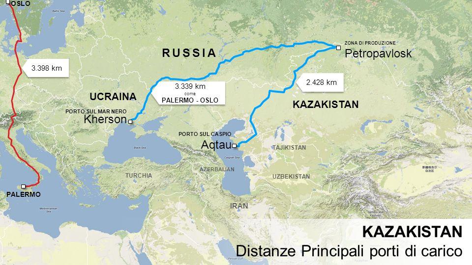 3.339 km come PALERMO - OSLO RUSSIA KAZAKISTAN UCRAINA TURCHIA IRAN TAJIKISTAN UZBEKISTAN AZERBAIJAN ZONA DI PRODUZIONE Petropavlosk PORTO SUL CASPIO Aqtau 2.428 km PORTO SUL MAR NERO Kherson OSLO PALERMO 3.398 km KAZAKISTAN Distanze Principali porti di carico