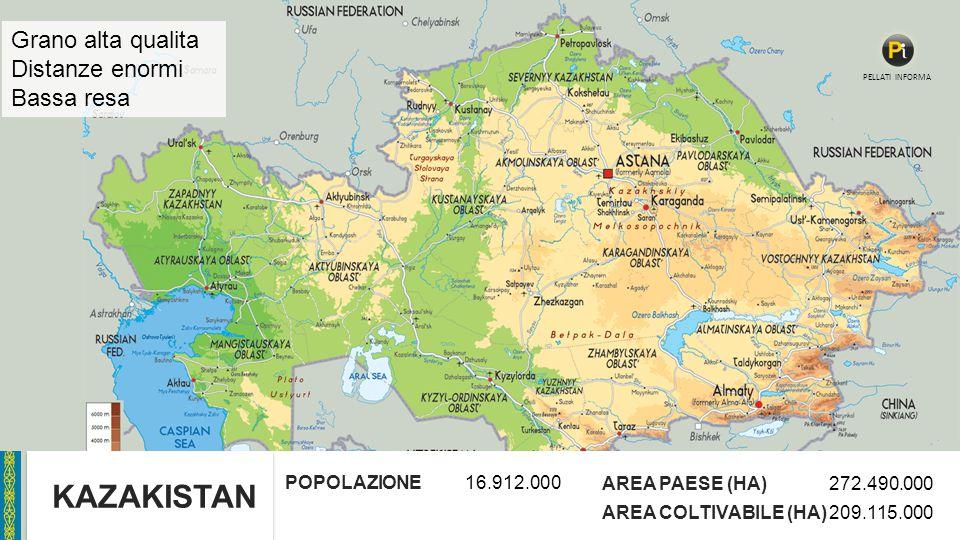 POPOLAZIONE16.912.000 AREA PAESE (HA)272.490.000 AREA COLTIVABILE (HA)209.115.000 KAZAKISTAN PELLATI INFORMA Grano alta qualita Distanze enormi Bassa resa