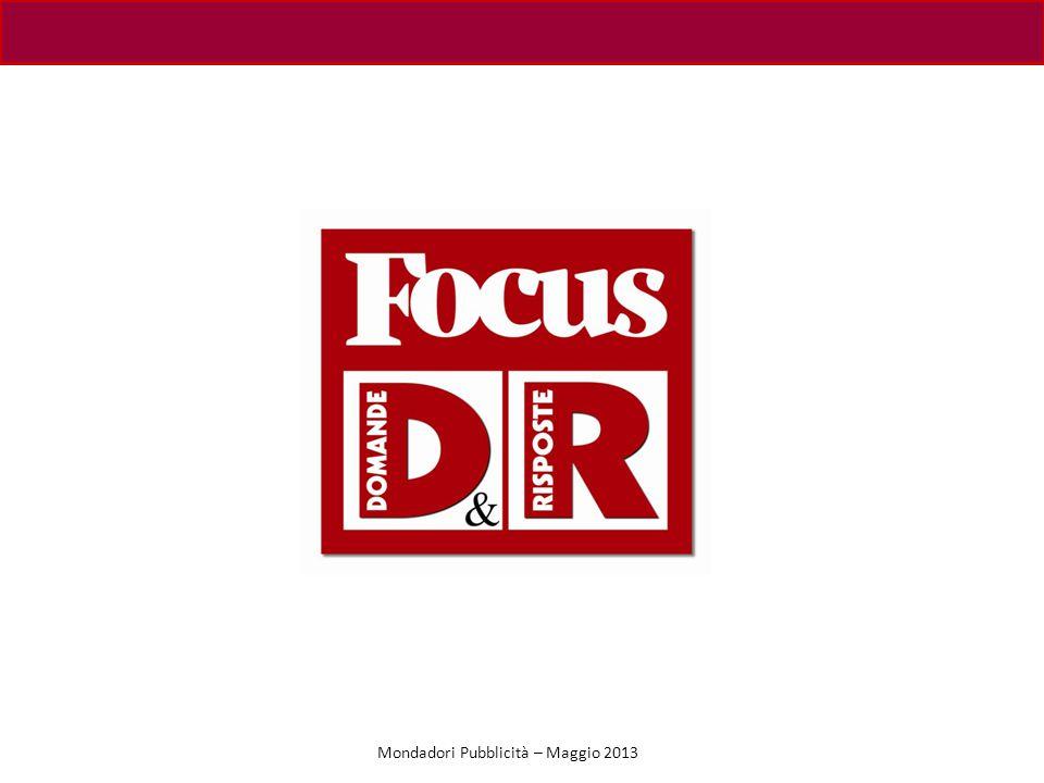 Mondadori Pubblicità – Maggio 2013