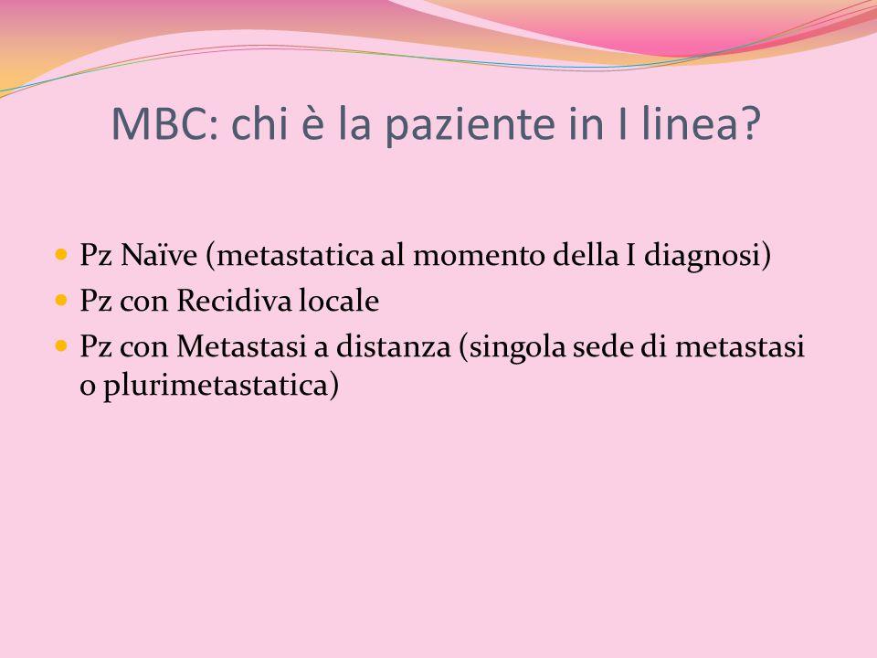 Pz Naїve (metastatica al momento della I diagnosi) Pz con Recidiva locale Pz con Metastasi a distanza (singola sede di metastasi o plurimetastatica) M