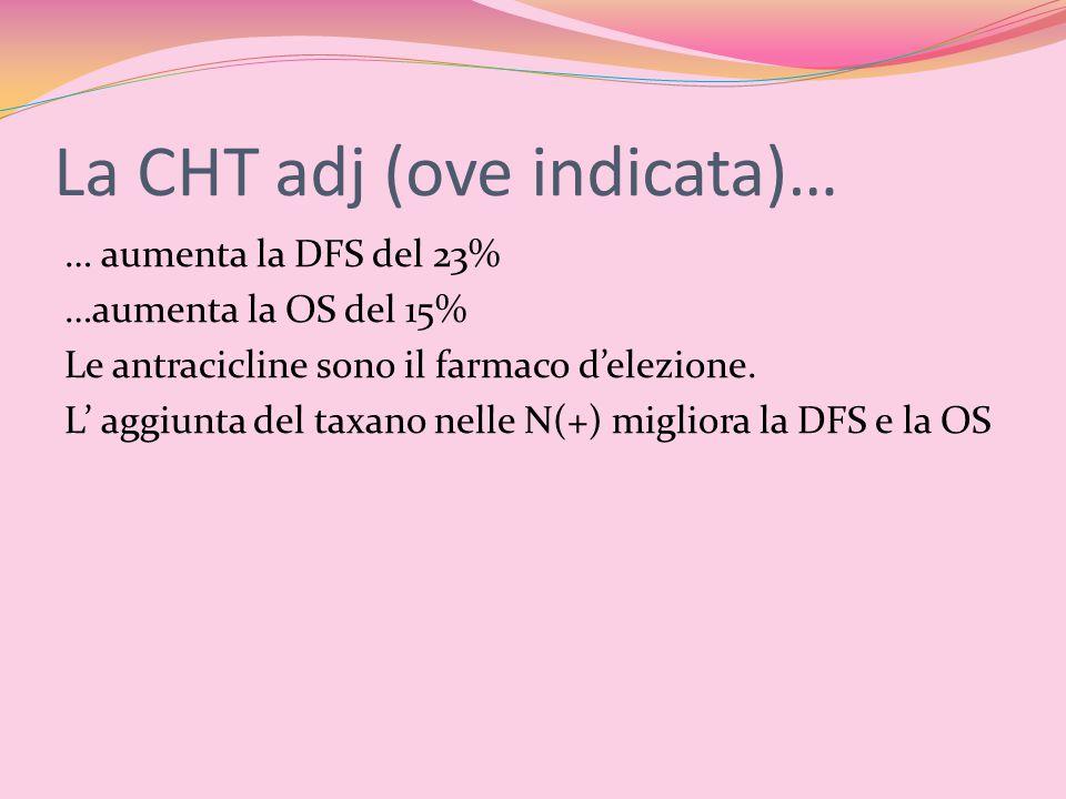 La CHT adj (ove indicata)… … aumenta la DFS del 23% …aumenta la OS del 15% Le antracicline sono il farmaco d'elezione. L' aggiunta del taxano nelle N(