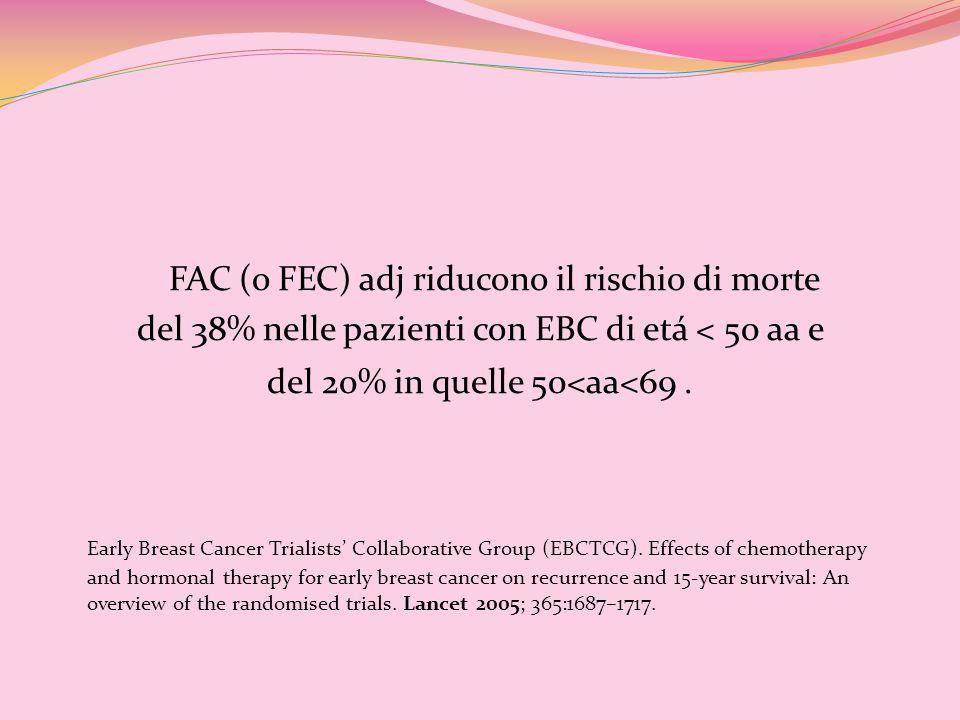 FAC (o FEC) adj riducono il rischio di morte del 38% nelle pazienti con EBC di etá < 50 aa e del 20% in quelle 50<aa<69. Early Breast Cancer Trialists