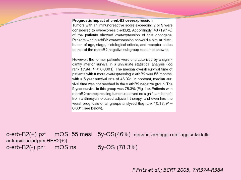 c-erb-B2(+) pz: mOS: 55 mesi 5y-OS(46%) [nessun vantaggio dall'aggiunta delle antracicline adj per HER2(+)] c-erb-B2(-) pz: mOS:ns 5y-OS (78.3%) P.Fri