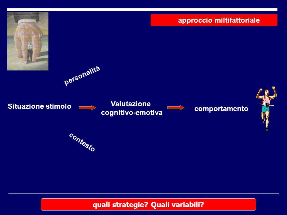 approccio miltifattoriale Situazione stimolo personalità comportamento Valutazione cognitivo-emotiva contesto quali strategie? Quali variabili?