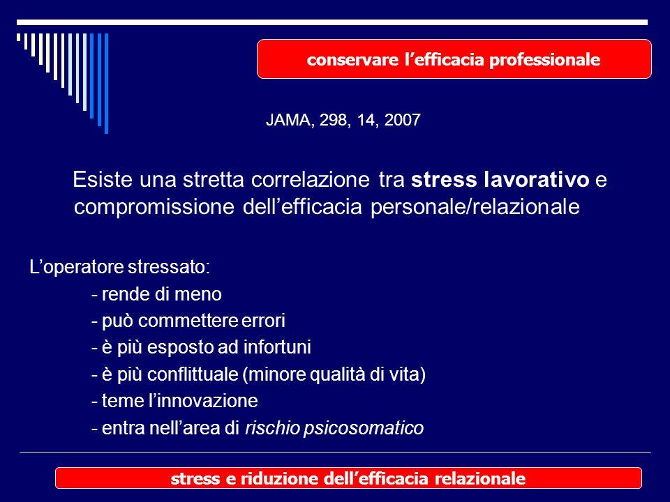 stress e riduzione dell'efficacia relazionale conservare l'efficacia professionale Esiste una stretta correlazione tra stress lavorativo e compromissi