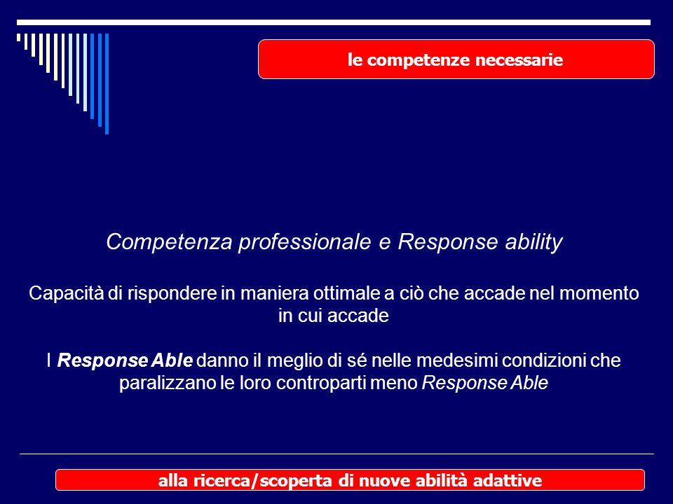 Competenza professionale e Response ability Capacità di rispondere in maniera ottimale a ciò che accade nel momento in cui accade I Response Able dann