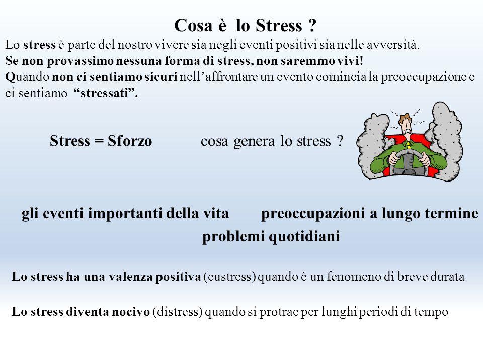Cosa è lo Stress .