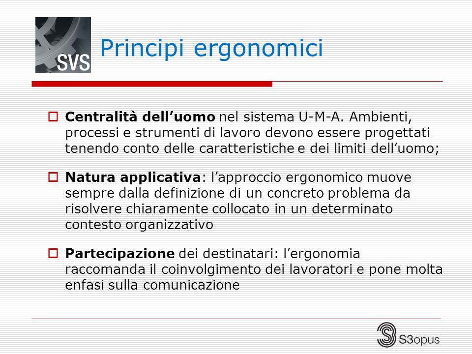 Principi ergonomici  Centralità dell'uomo nel sistema U-M-A. Ambienti, processi e strumenti di lavoro devono essere progettati tenendo conto delle ca