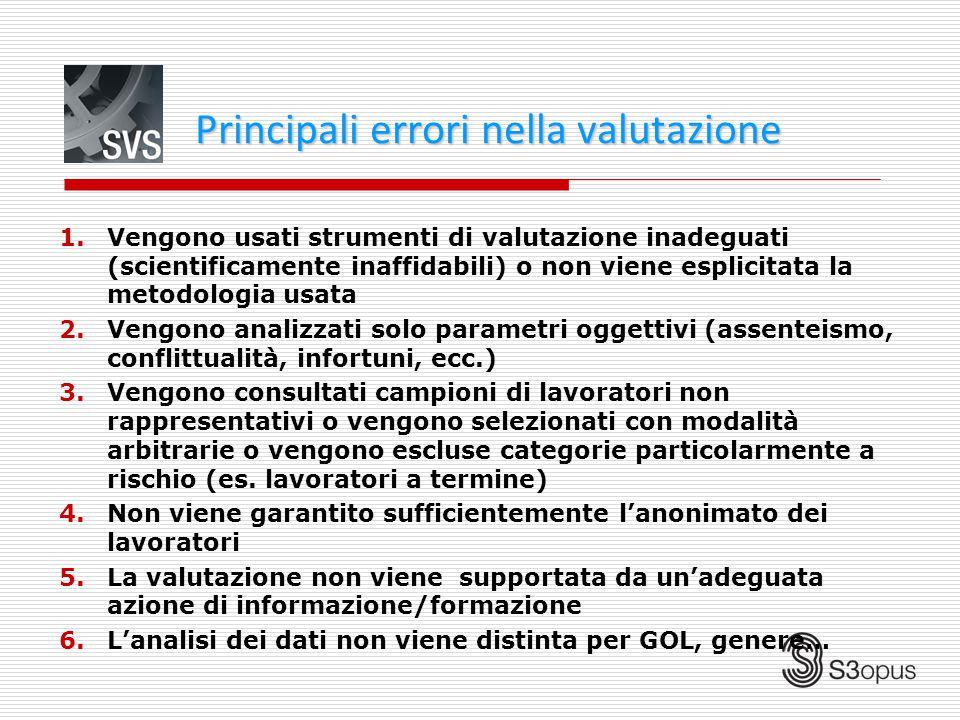 Principali errori nella valutazione 1.Vengono usati strumenti di valutazione inadeguati (scientificamente inaffidabili) o non viene esplicitata la met