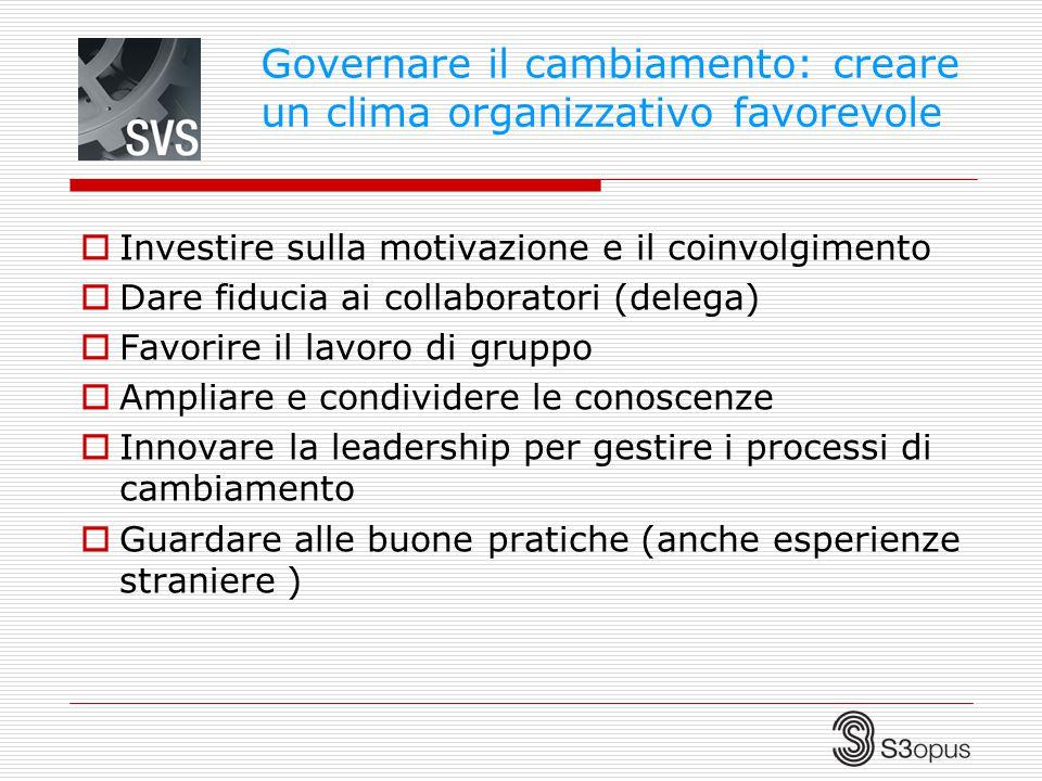  Investire sulla motivazione e il coinvolgimento  Dare fiducia ai collaboratori (delega)  Favorire il lavoro di gruppo  Ampliare e condividere le