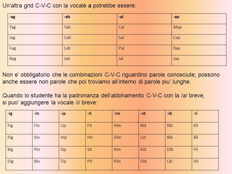 Un'altra grid C-V-C con la vocale a potrebbe essere: -ag-ab-al-ap TagTabCalMap JagCabSalCap FagLabPalRap BagJabJalJap Non e' obbligatorio che le combinazioni C-V-C riguardino parole conosciute; possono anche essere non parole che poi troviamo all'interno di parole piu' lunghe.