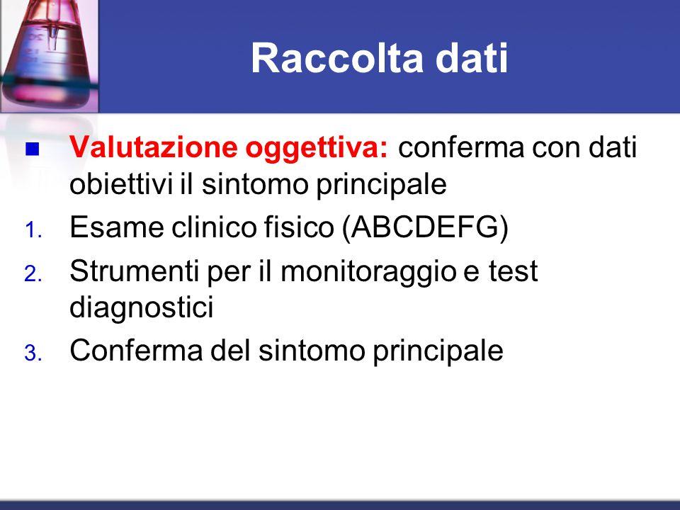Valutazione oggettiva: conferma con dati obiettivi il sintomo principale 1.