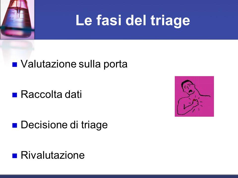 Le fasi del triage Valutazione sulla porta Raccolta dati Decisione di triage Rivalutazione