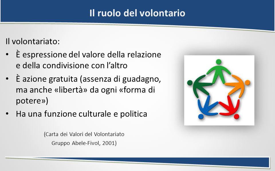 Il ruolo del volontario Il volontariato: È espressione del valore della relazione e della condivisione con l'altro È azione gratuita (assenza di guadagno, ma anche «libertà» da ogni «forma di potere») Ha una funzione culturale e politica (Carta dei Valori del Volontariato Gruppo Abele-Fivol, 2001)