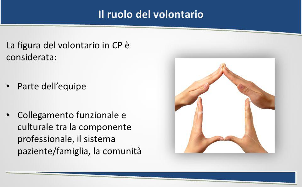 Il ruolo del volontario La figura del volontario in CP è considerata: Parte dell'equipe Collegamento funzionale e culturale tra la componente professionale, il sistema paziente/famiglia, la comunità