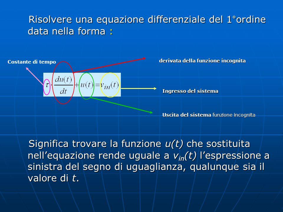 Risolvere una equazione differenziale del 1°ordine data nella forma : Risolvere una equazione differenziale del 1°ordine data nella forma : derivata d
