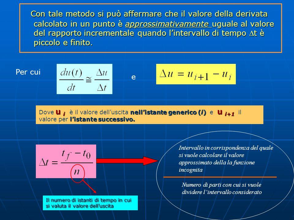 P 1 u P 0   t u(t) t t 0 t 1 t 2 t 3 t 4 u 1 u 0 Se i=0 allora: t i = t 0 t 0 + t = t 1 t 1 + t = t 2 t 2 + t = t 3 t 3 + t = t 4 Come detto: Con il metodo di Eulero si può affermare che il valore della derivata calcolato in un punto è approssimativamente uguale al valore del rapporto incrementale quando l'intervallo di tempo t è piccolo e finito.