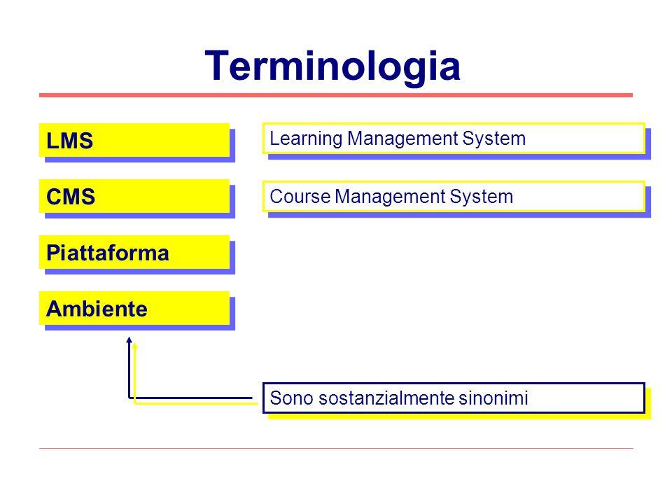 Terminologia LMS CMS Learning Management System Course Management System Piattaforma Sono sostanzialmente sinonimi Ambiente