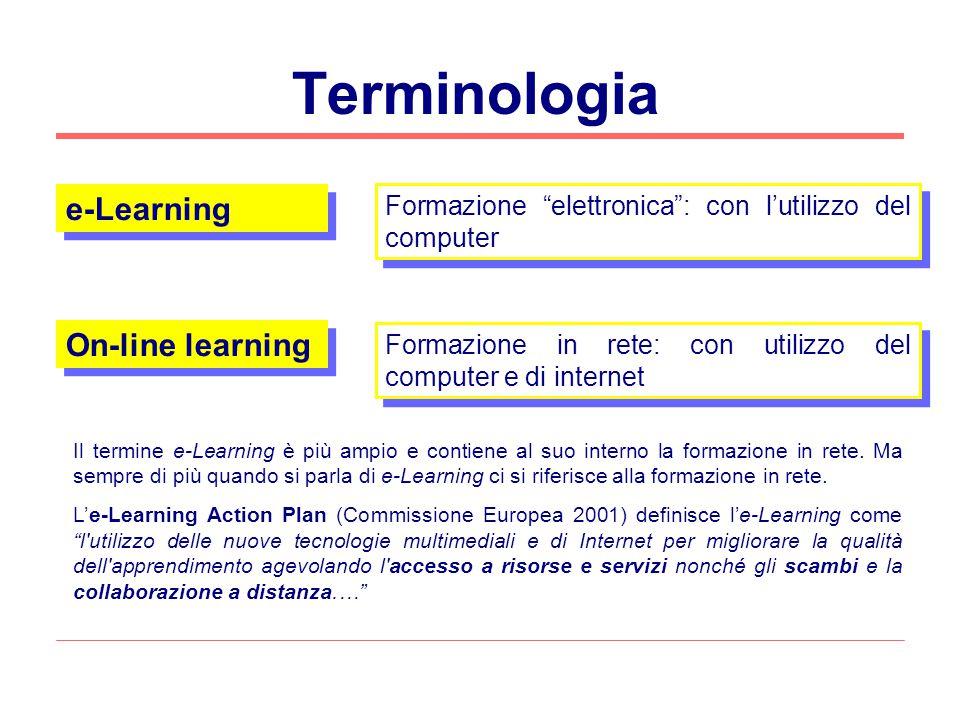 Terminologia e-Learning On-line learning Formazione elettronica : con l'utilizzo del computer Formazione in rete: con utilizzo del computer e di internet Il termine e-Learning è più ampio e contiene al suo interno la formazione in rete.