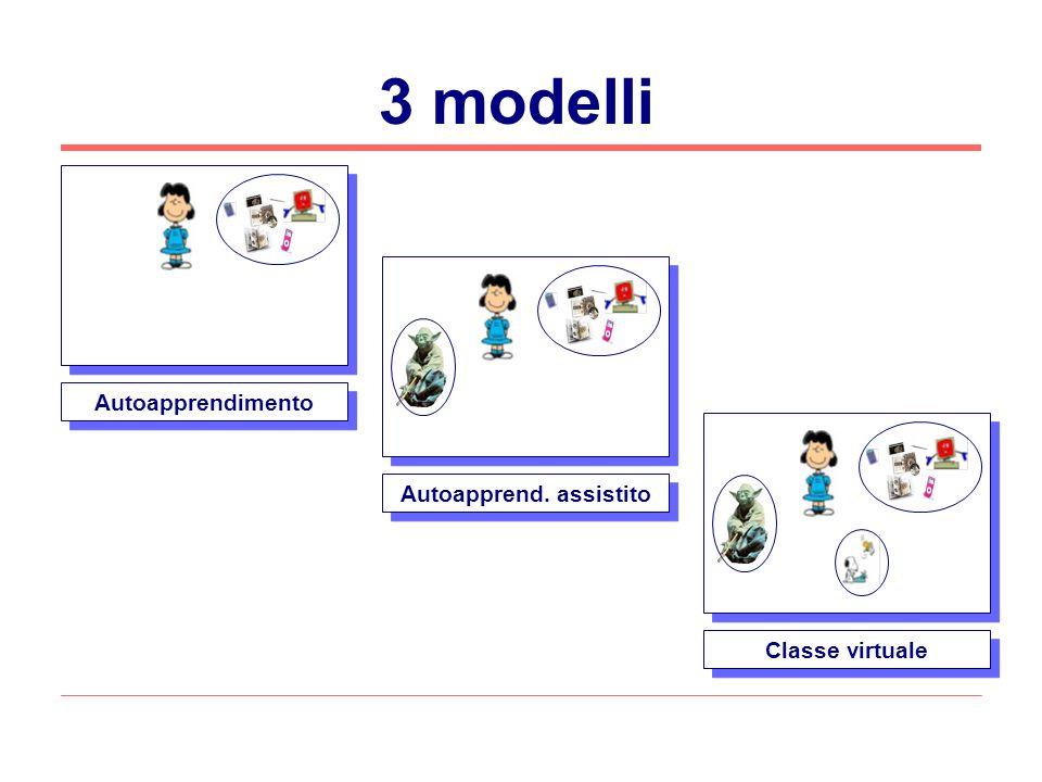 3 modelli Autoapprendimento Classe virtuale Autoapprend. assistito