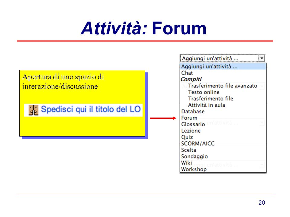 20 Attività: Forum Apertura di uno spazio di interazione/discussione