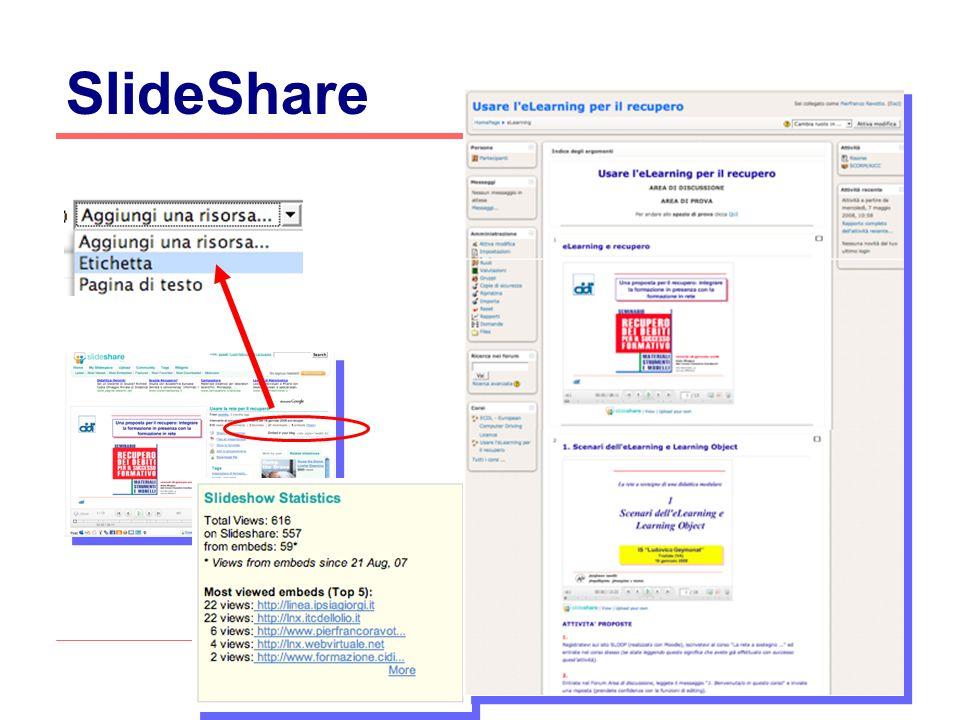 28 SlideShare