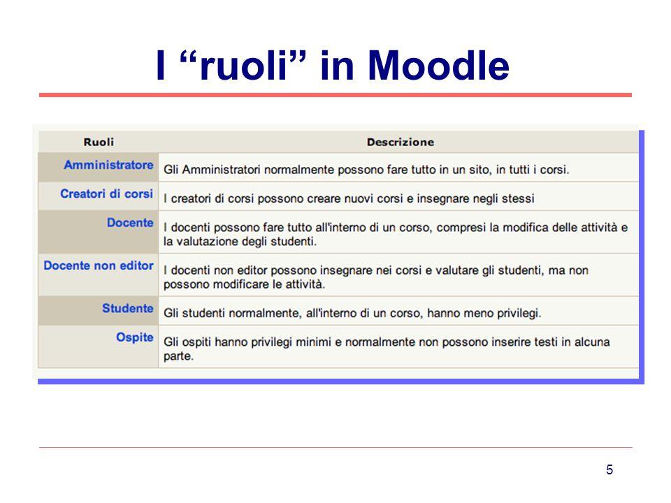 6 Creare un corso (1) Nome Descrizione Data di inizio N° sett. o argomenti Formato