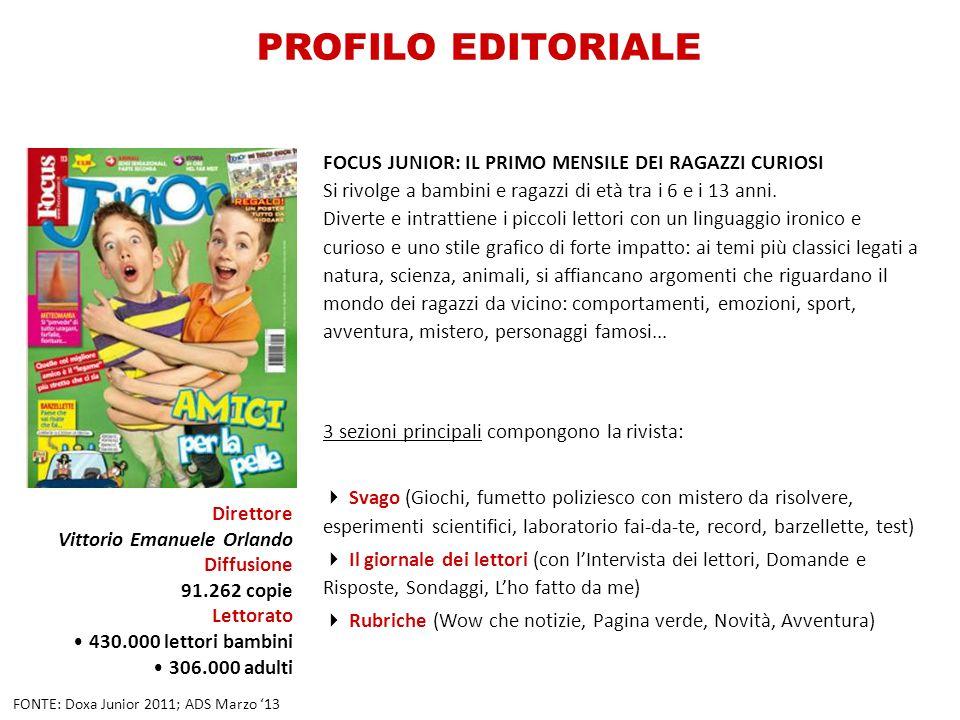 Direttore Vittorio Emanuele Orlando Diffusione 91.262 copie Lettorato 430.000 lettori bambini 306.000 adulti FOCUS JUNIOR: IL PRIMO MENSILE DEI RAGAZZ