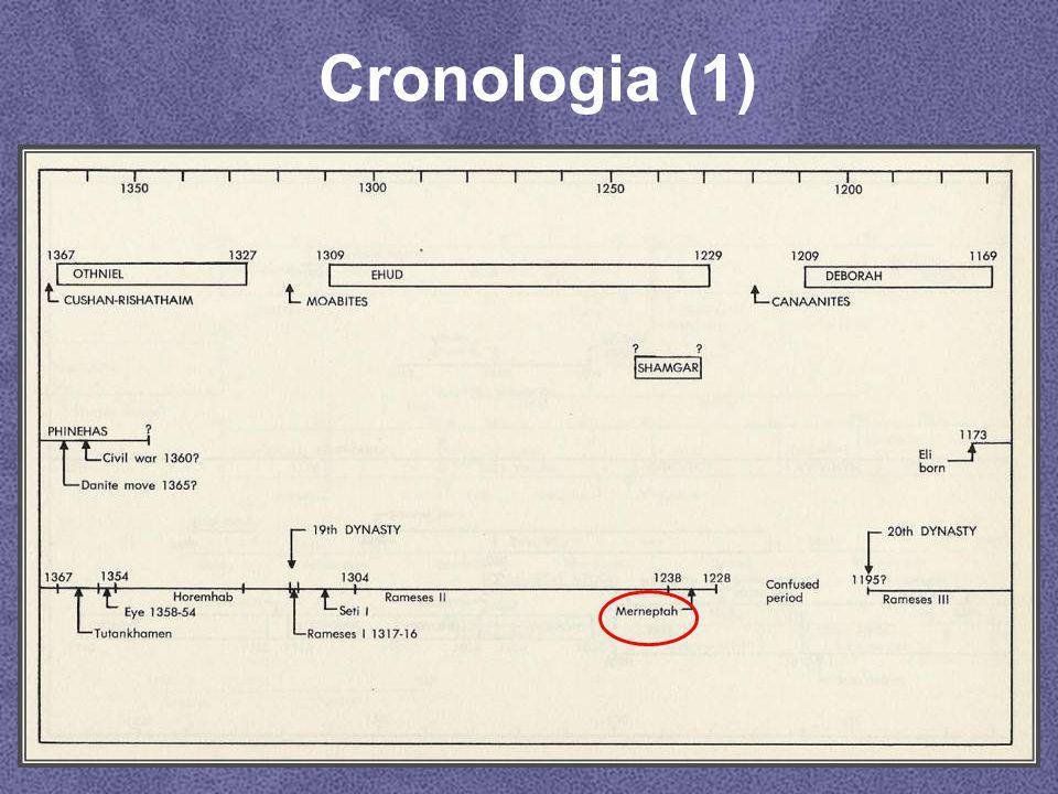 Cronologia (1)