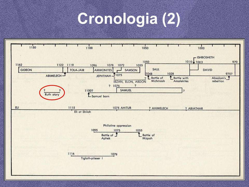 Cronologia (2)