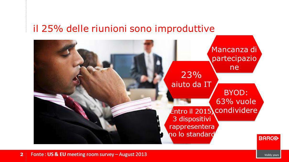 il 25% delle riunioni sono improduttive 2 Fonte : US & EU meeting room survey – August 2013 Mancanza di partecipazio ne 23% aiuto da IT BYOD: 63% vuole condividere Entro il 2015, 3 dispositivi rappresentera no lo standard