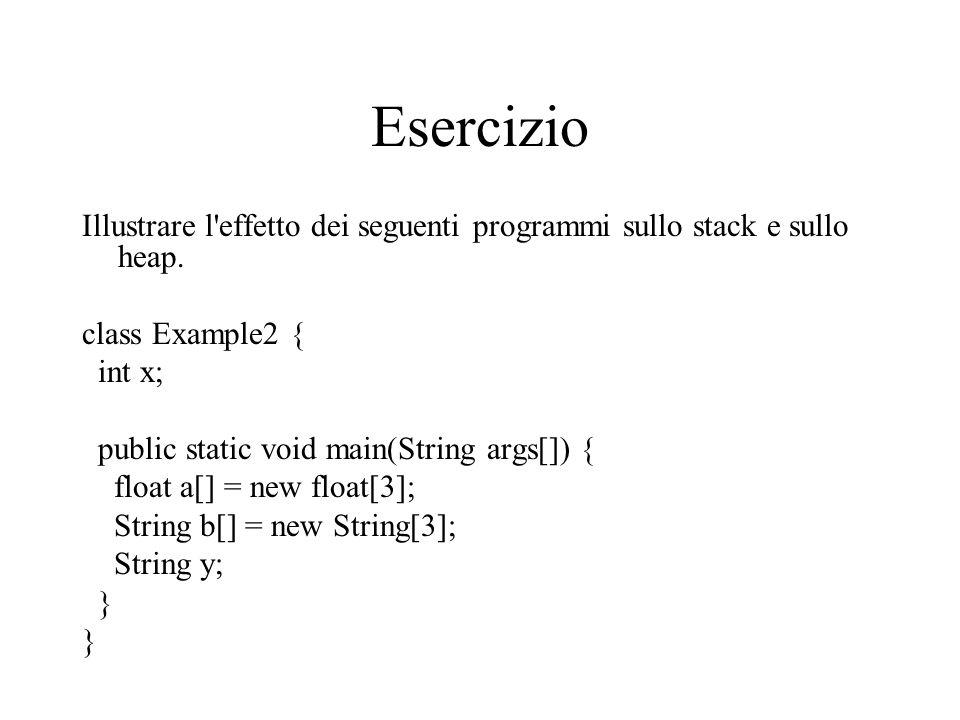 Esercizio Illustrare l'effetto dei seguenti programmi sullo stack e sullo heap. class Example2 { int x; public static void main(String args[]) { float