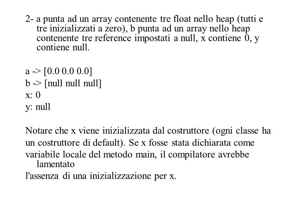 2- a punta ad un array contenente tre float nello heap (tutti e tre inizializzati a zero), b punta ad un array nello heap contenente tre reference imp