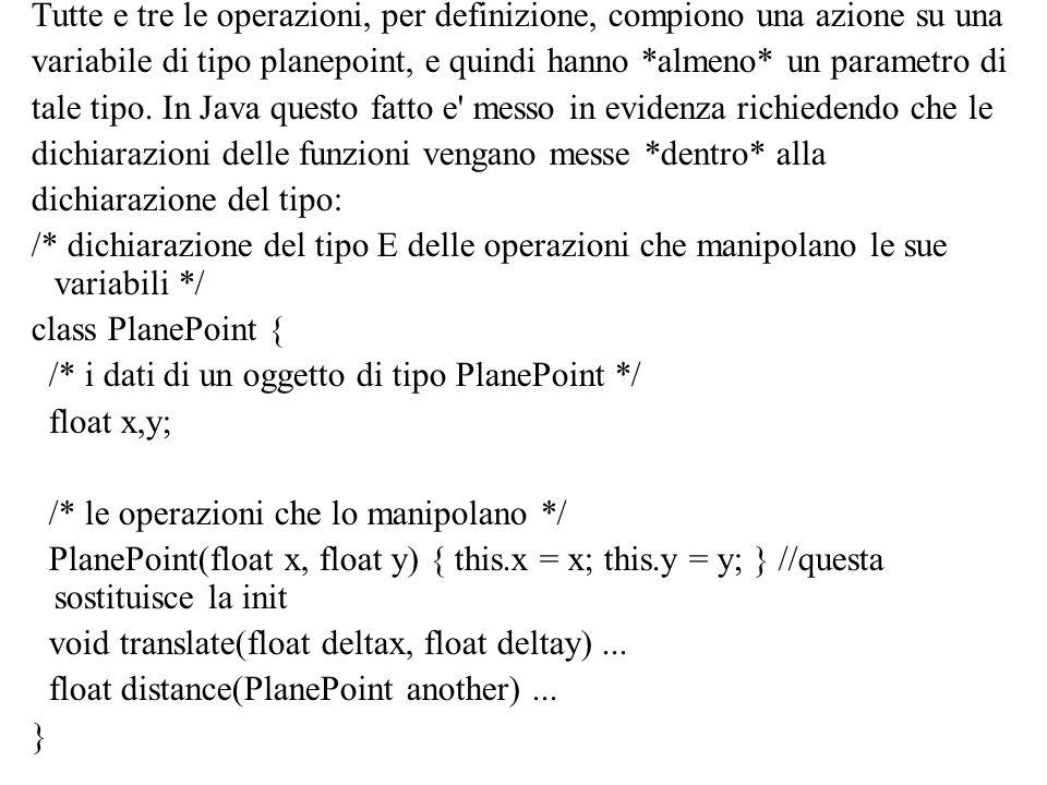 Tutte e tre le operazioni, per definizione, compiono una azione su una variabile di tipo planepoint, e quindi hanno *almeno* un parametro di tale tipo