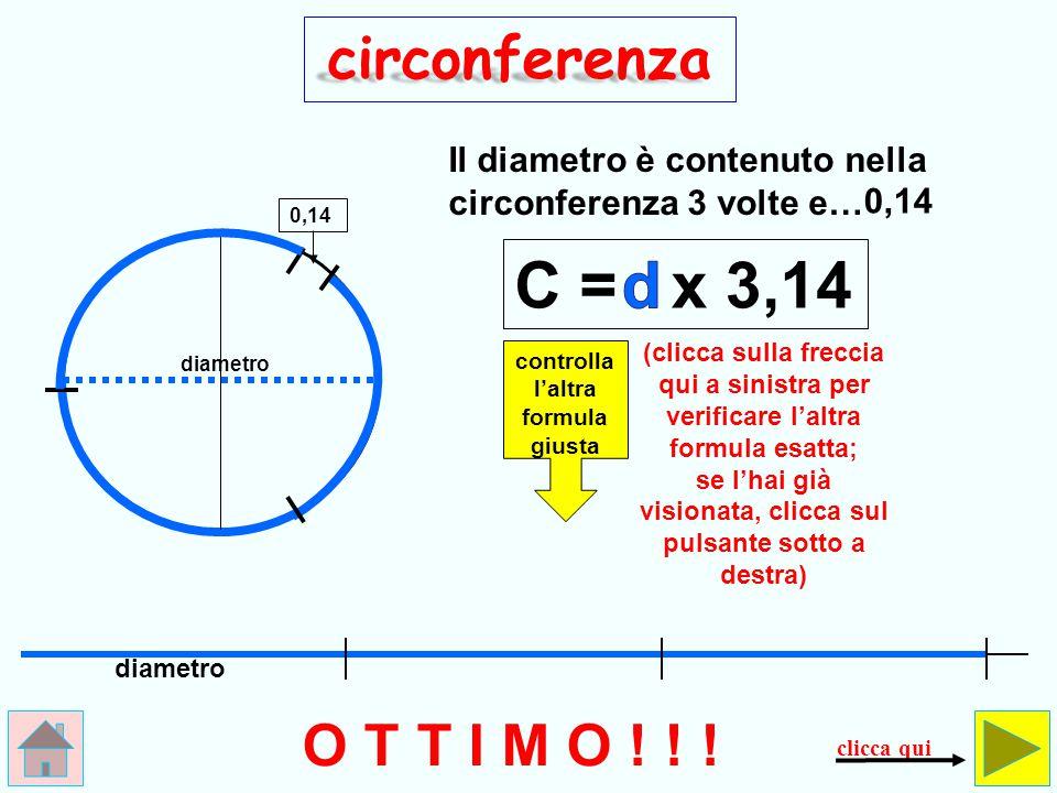 0,28 raggio Il raggio è contenuto nella circonferenza 6 volte e…,28 raggio BRAVISSIMO !!.