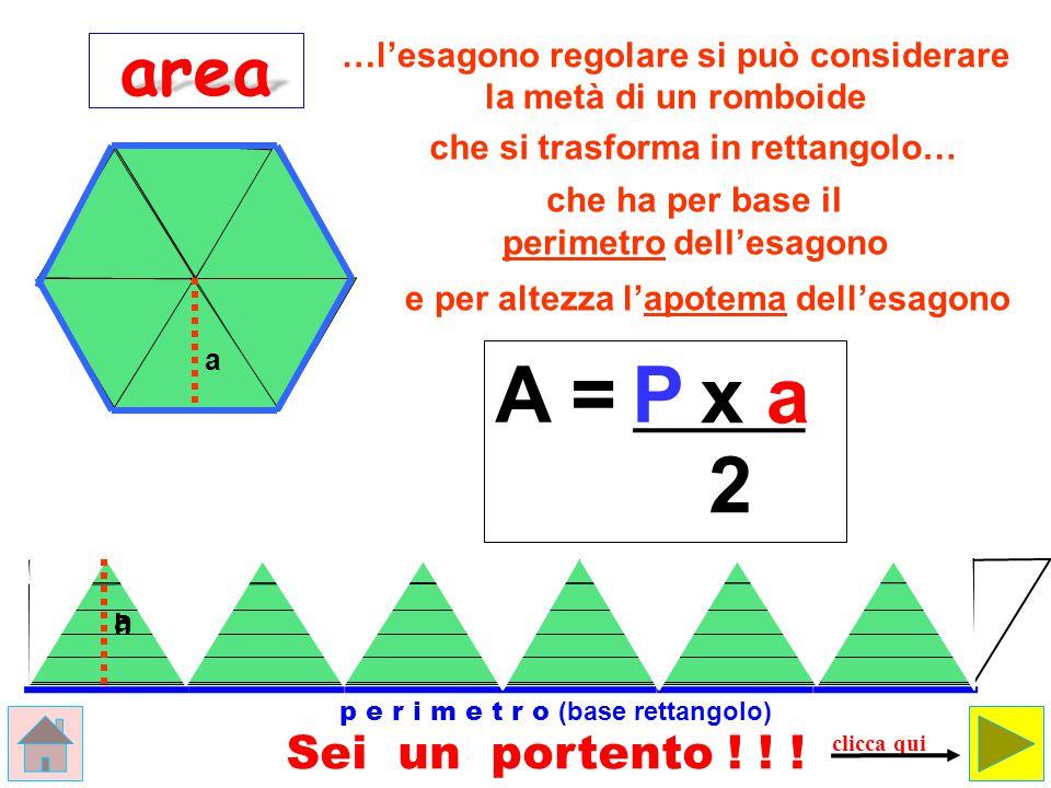 L'esagono regolare ha l'area equivalente a quella di 6 triangoli uguali che hanno per altezza…l'apotema dell'esagono a h perciò a area clicca qui