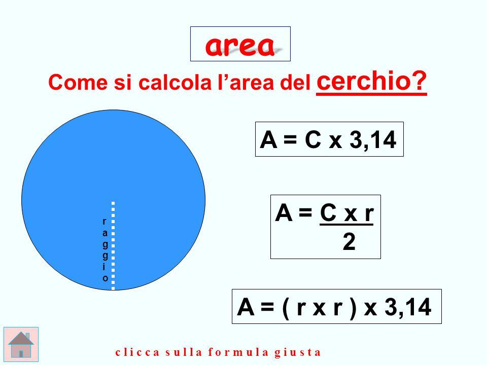a …l'esagono regolare si può considerare la metà di un romboide che ha per base il perimetro dell'esagono e per altezza l'apotema dell'esagono p e r i m e t r o ( base rettangolo) h Sei un portento .