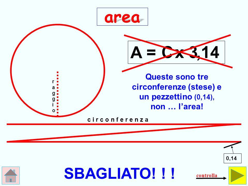 Come si calcola l'area del cerchio.
