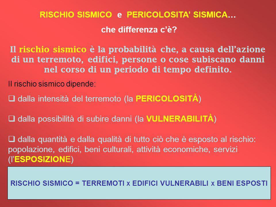 RISCHIO SISMICO e PERICOLOSITA' SISMICA… che differenza c'è.
