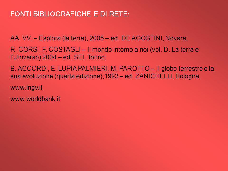 FONTI BIBLIOGRAFICHE E DI RETE: AA.VV. – Esplora (la terra), 2005 – ed.